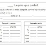Leçons de conjugaison CM1-CM2