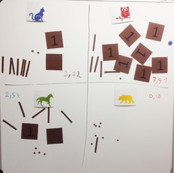 Une astuce d'organisation par jour : des équipes en classe