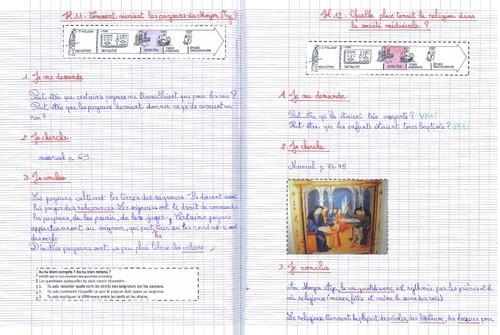 Des petits cahiers au CM2 : retour d'expérience
