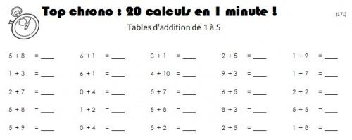 G n rateurs de tests de tables charivari l 39 cole - Exercices sur les tables de multiplication ce ...