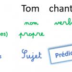 Nouveau programme de grammaire : le prédicat