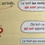 Les accords des participes passés, c'est si simple !