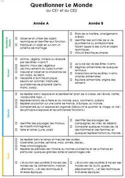Lire Un Calendrier Ce1.Archives Des Cycle Ii Autres Charivari A L Ecole